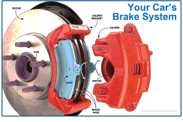 Does your car's brakes need to be replaced?  Maybe not.  Jeffrey's Automotive: Brake Repair in Fort Worth, Keller, NRH, Watauga, Southlake, Sagniaw and surrounding areas