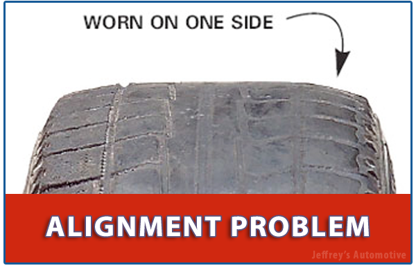 why do i need a proper alignment part 1 tire wear on one shoulder. Black Bedroom Furniture Sets. Home Design Ideas